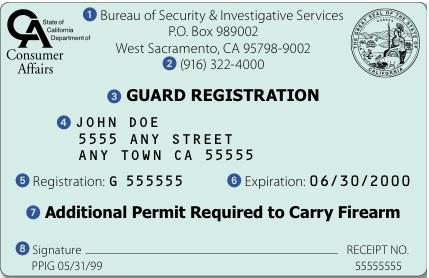 How do i get a california security guard card security guard card training - How to become security officer ...